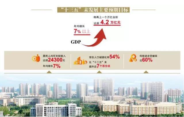 四川 经济总量排名_四川经济繁荣照片