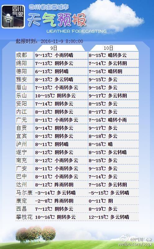 四川省主要城市天气预报-强降温过程已结束 四川解除寒潮蓝色预警