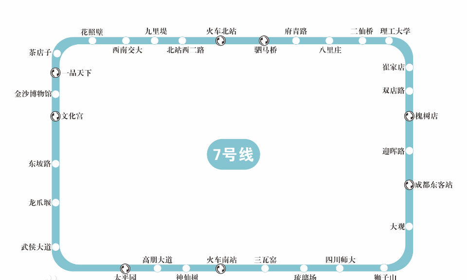 地铁7号线线路图-成都地铁7号线提前40天实现全线 电通图片