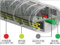 成都建国内最大直径地下管廊 全长4437米