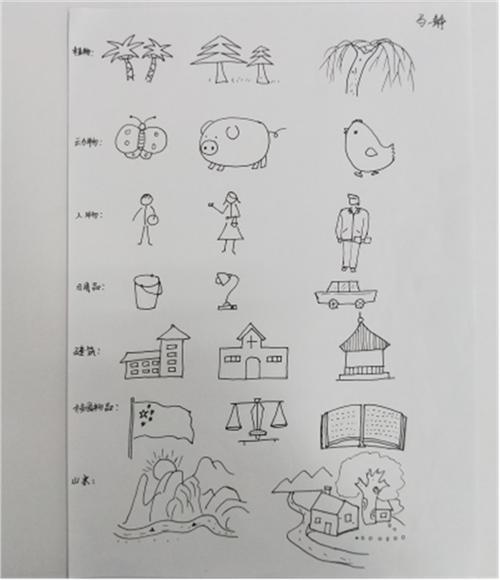 都分校开展教师简笔画比赛 促进青年教师专业发展