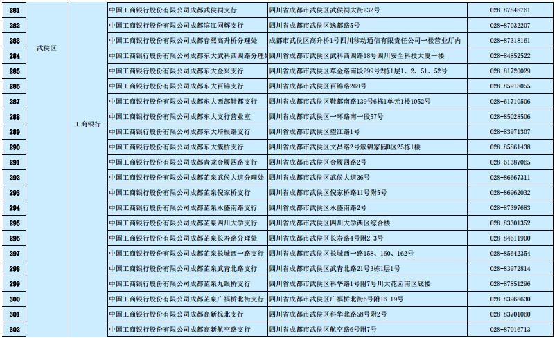 北京市职工住房公积金贷款还款的方式和操作方法 调整